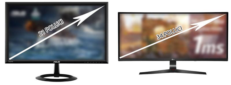 due monitor con diverso polliciaggio messi a confronto